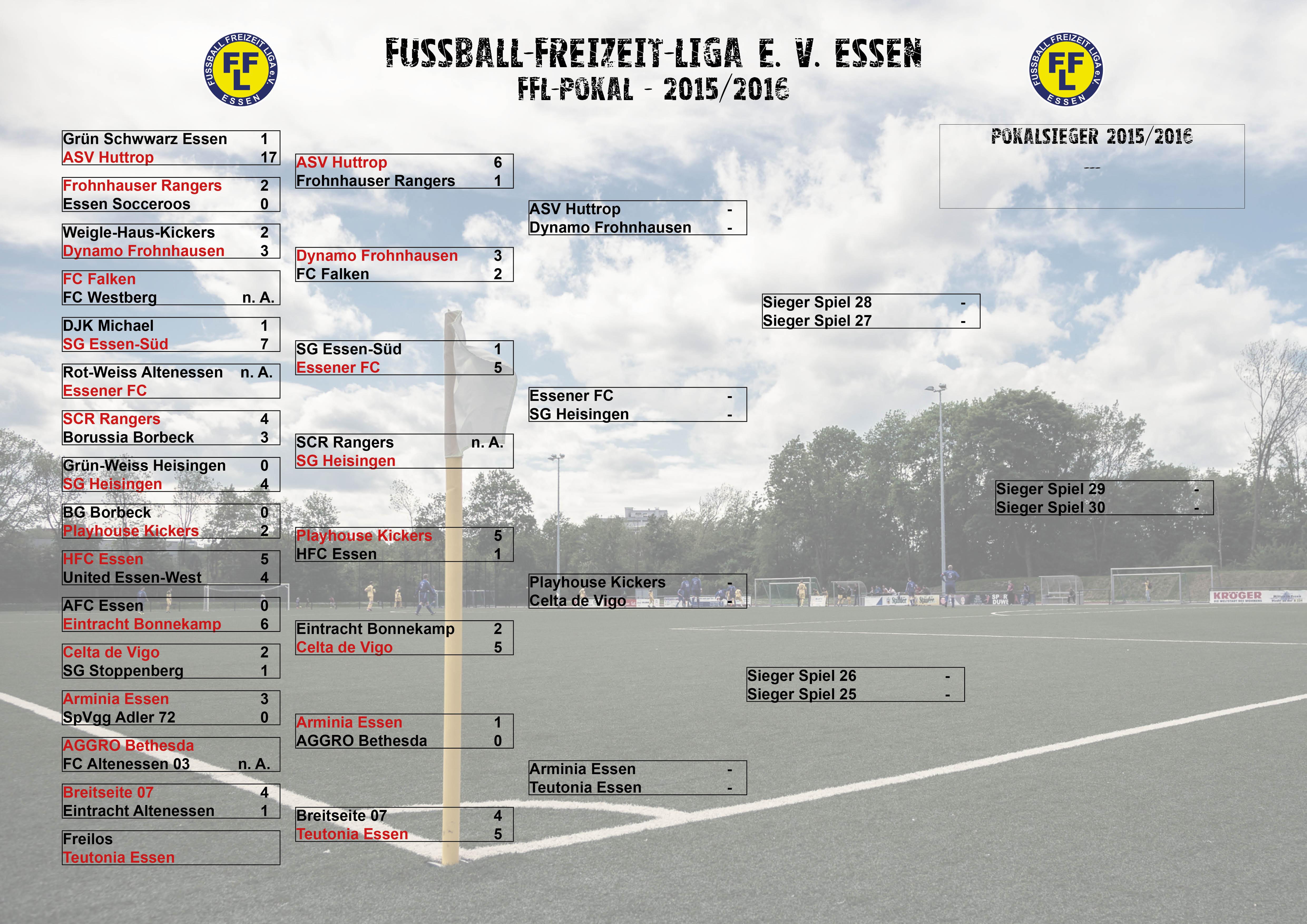 Fußball Freizeit Liga E V Essen Zusammenfassung Pokal Achtelfinale