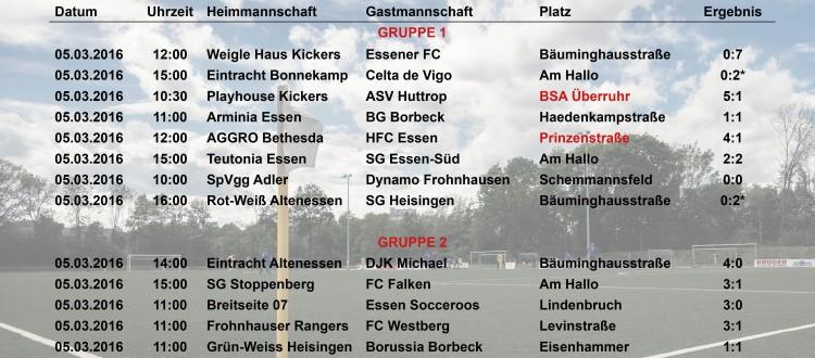 Fußball Freizeit Liga E V Essen Zusammenfassung 22 Spieltag